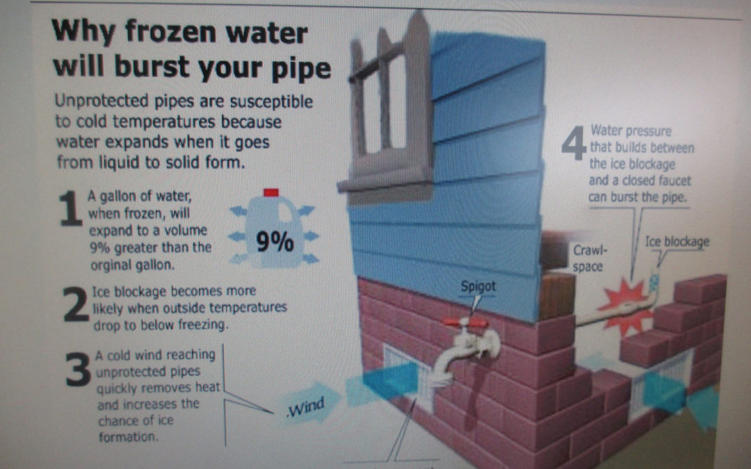 Colder Weather Could Freeze Your Pipes